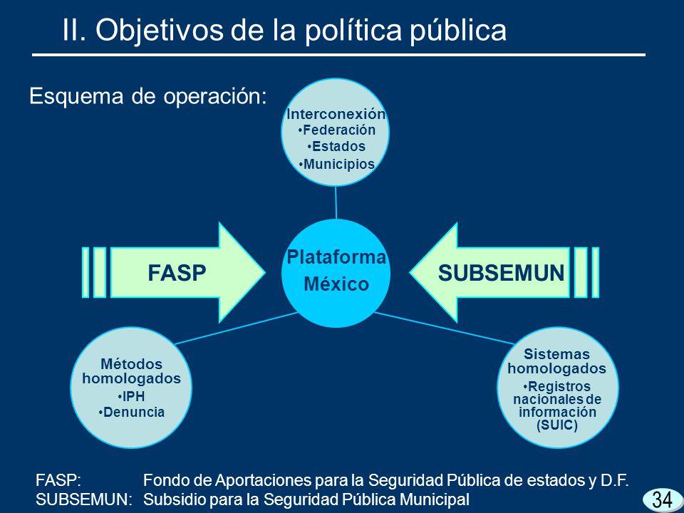Registros nacionales de información (SUIC)