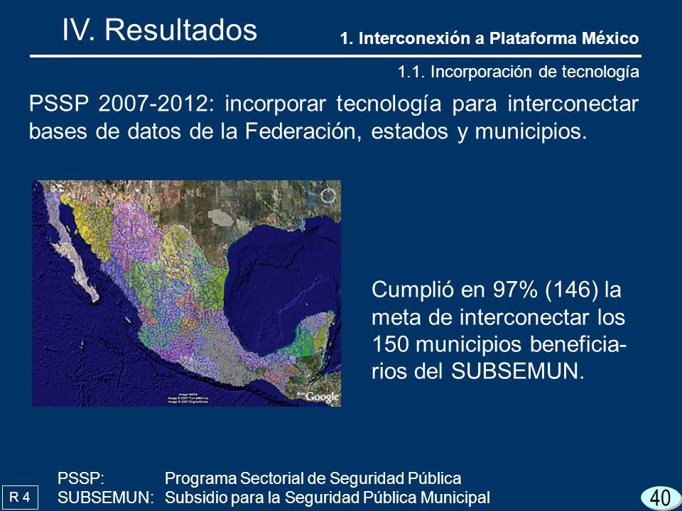 IV. Resultados 1. Interconexión a Plataforma México. 1.1. Incorporación de tecnología.