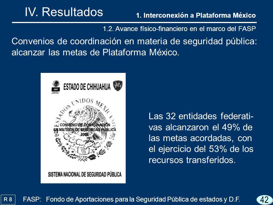 IV. Resultados 1. Interconexión a Plataforma México. 1.2. Avance físico-financiero en el marco del FASP.