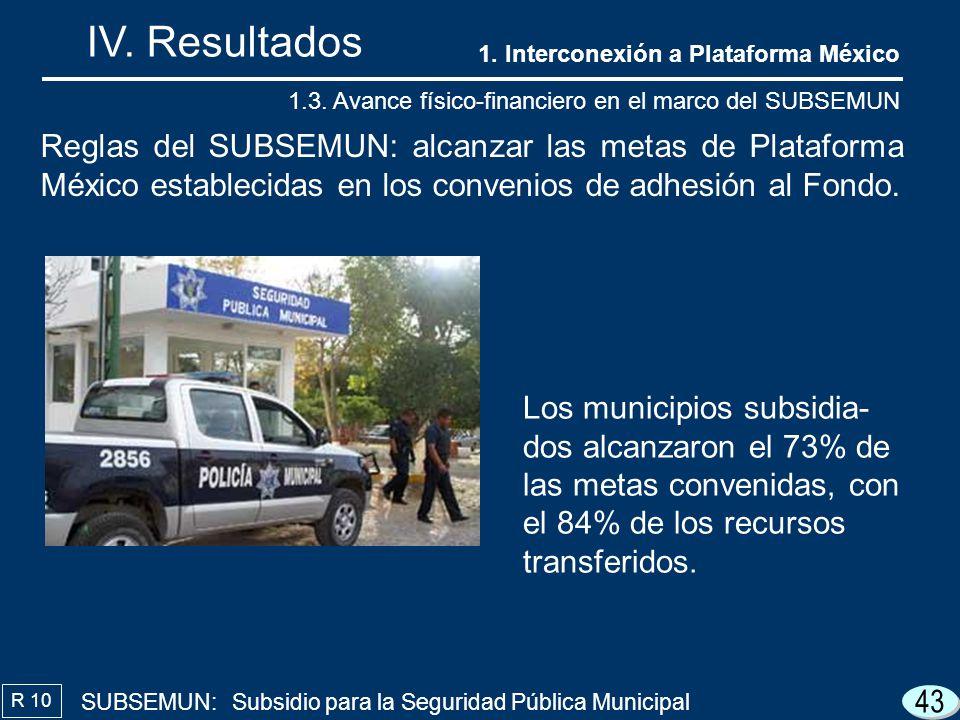 IV. Resultados 1. Interconexión a Plataforma México. 1.3. Avance físico-financiero en el marco del SUBSEMUN.