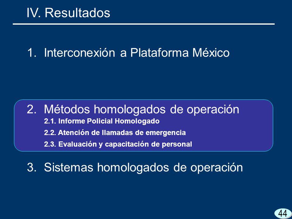 IV. Resultados 1. Interconexión a Plataforma México