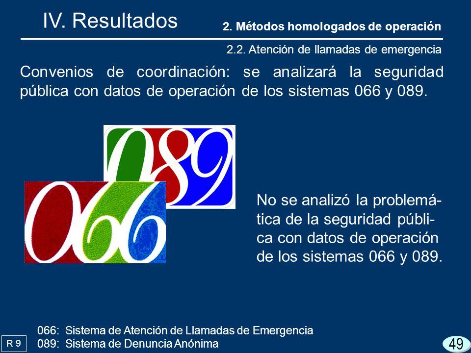 IV. Resultados 2. Métodos homologados de operación. 2.2. Atención de llamadas de emergencia.
