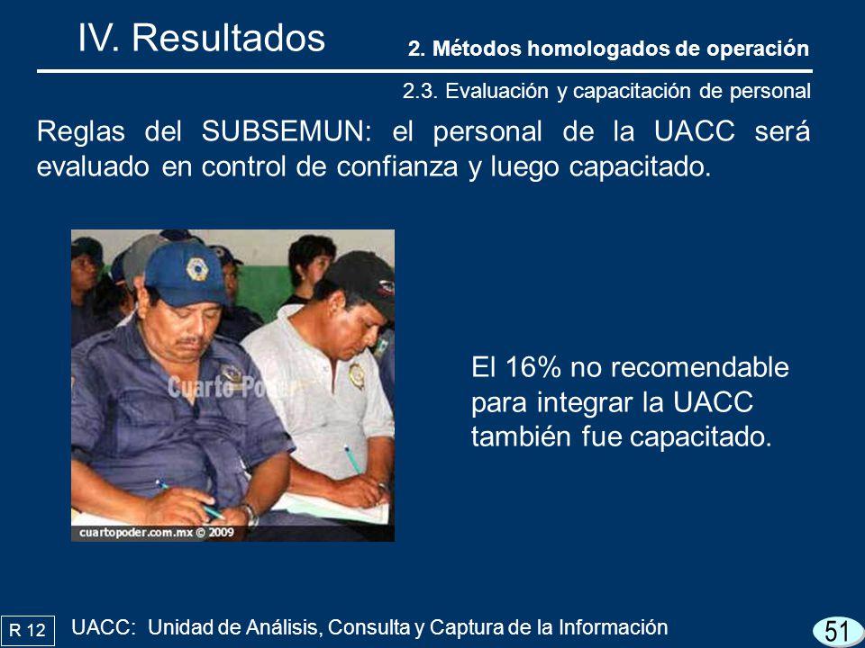 IV. Resultados 2. Métodos homologados de operación. 2.3. Evaluación y capacitación de personal.