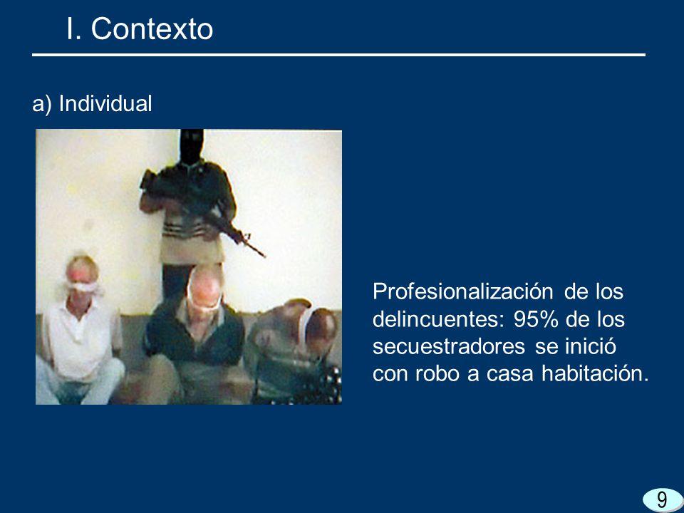 I. Contexto a) Individual