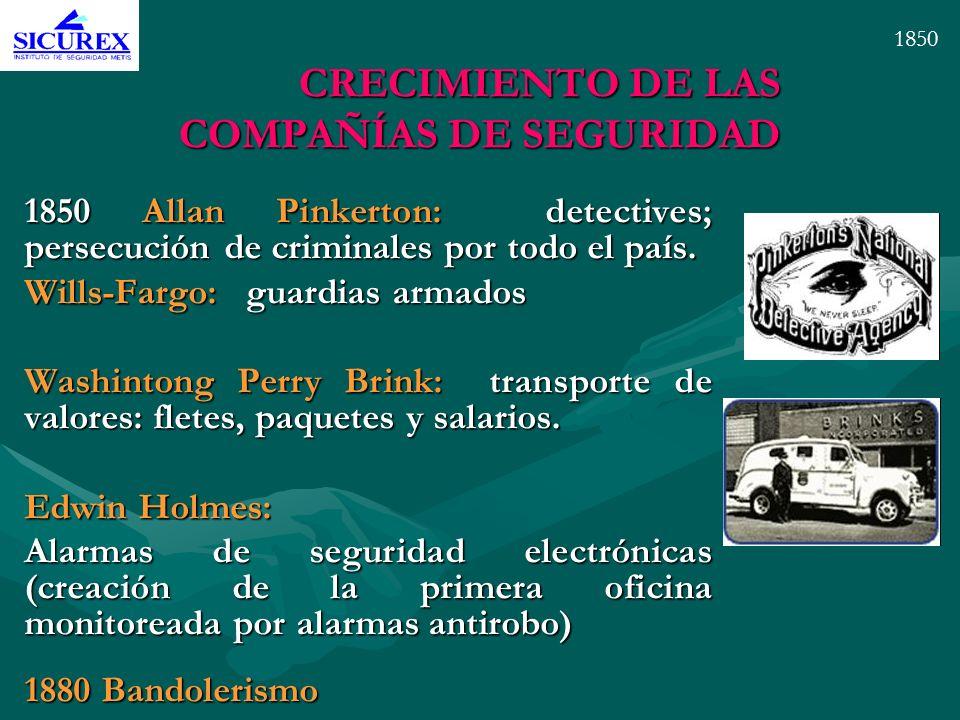 CRECIMIENTO DE LAS COMPAÑÍAS DE SEGURIDAD
