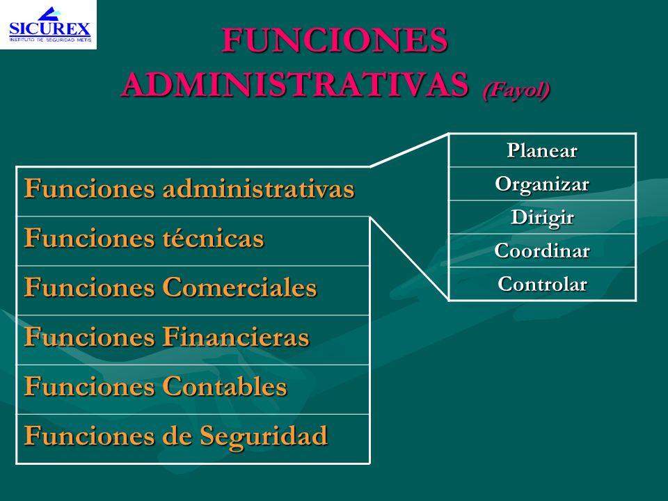 FUNCIONES ADMINISTRATIVAS (Fayol)
