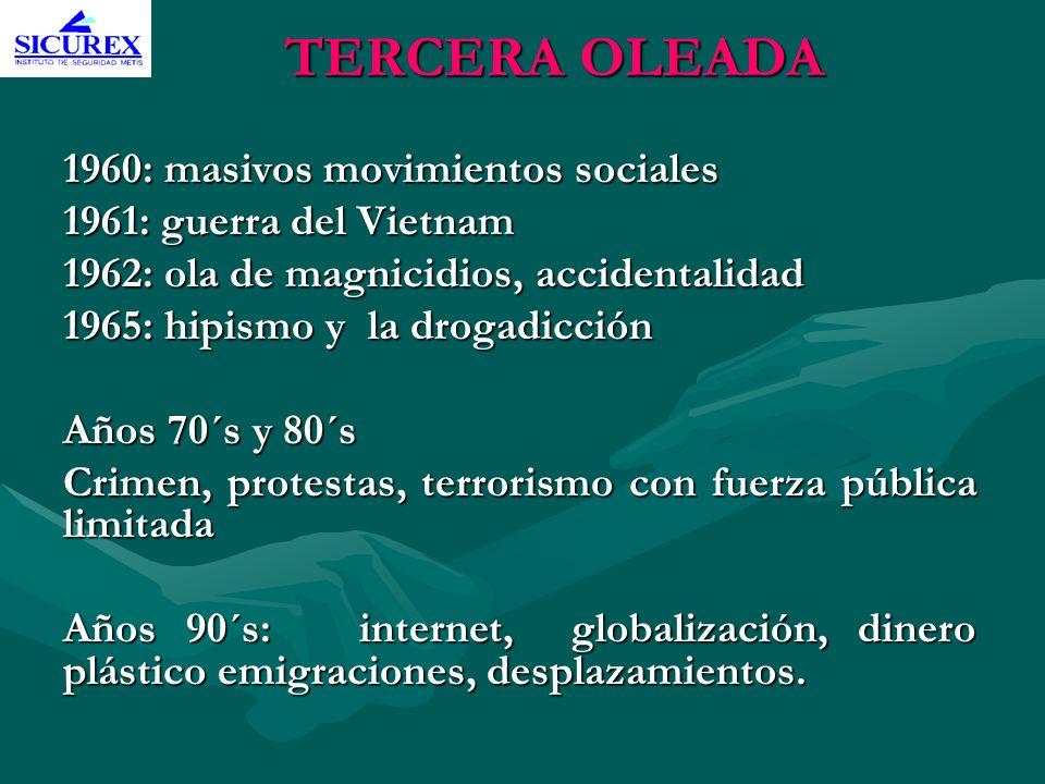 TERCERA OLEADA 1960: masivos movimientos sociales