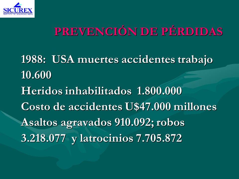 PREVENCIÓN DE PÉRDIDAS