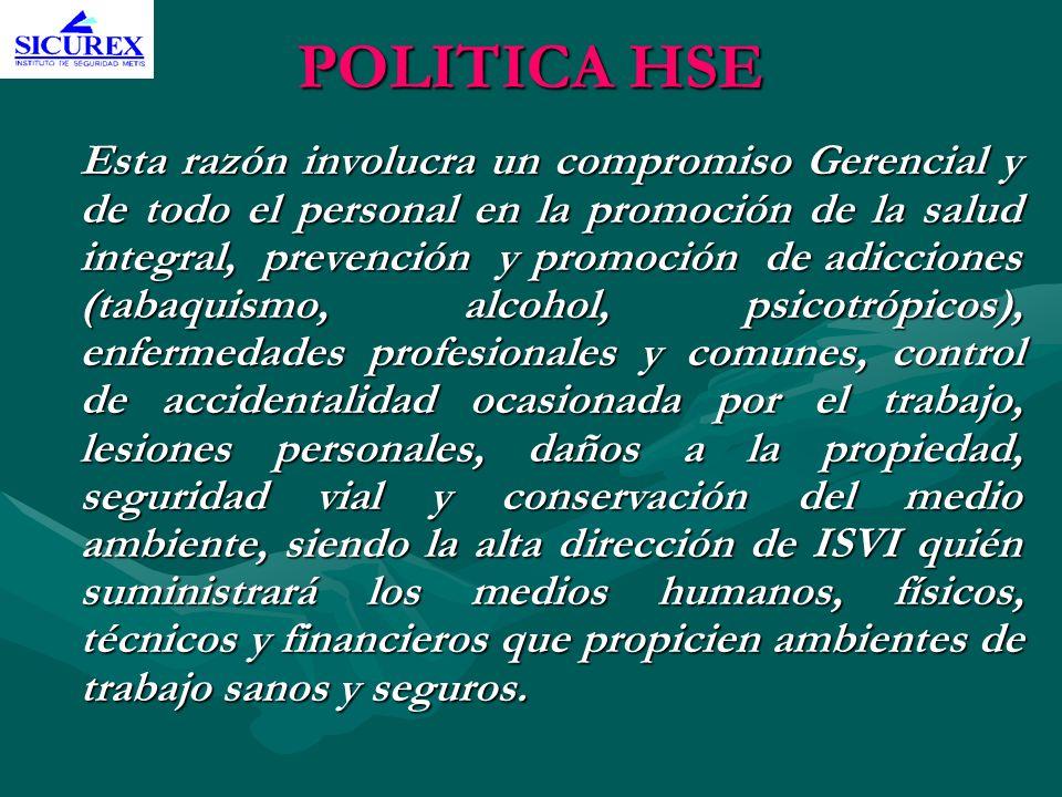 POLITICA HSE