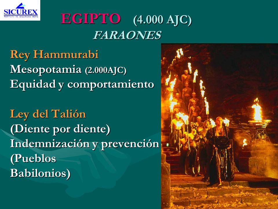 EGIPTO (4.000 AJC) FARAONES Rey Hammurabi Mesopotamia (2.000AJC)