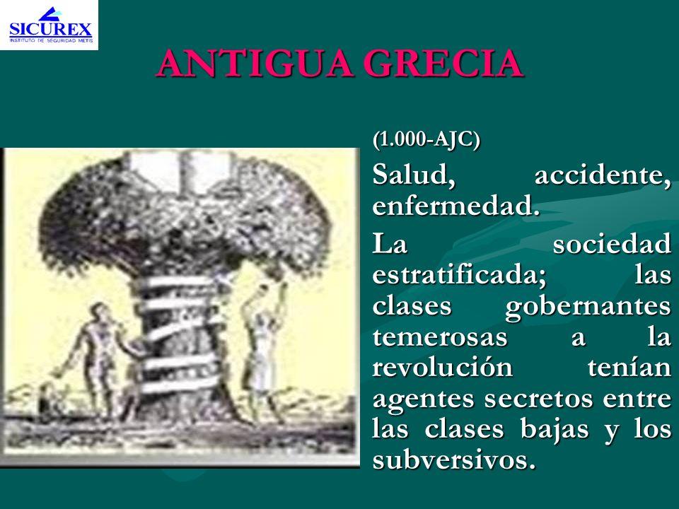 ANTIGUA GRECIA(1.000-AJC) Salud, accidente, enfermedad.