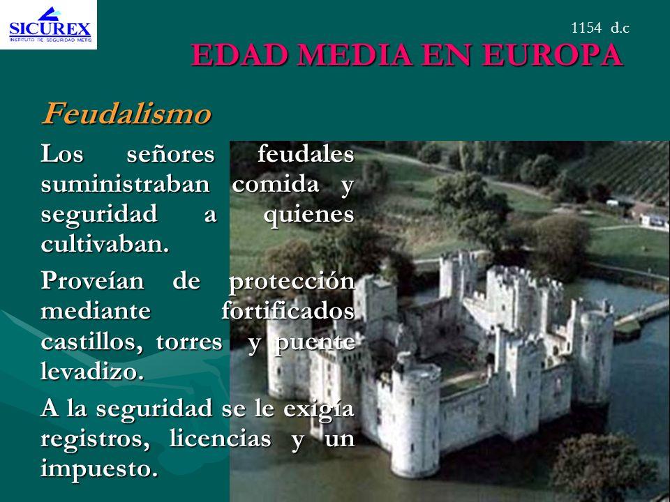 EDAD MEDIA EN EUROPA Feudalismo