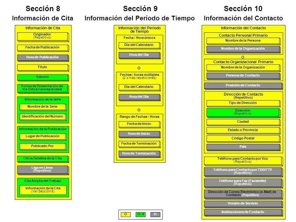 Información del Período de Tiempo Información del Contacto