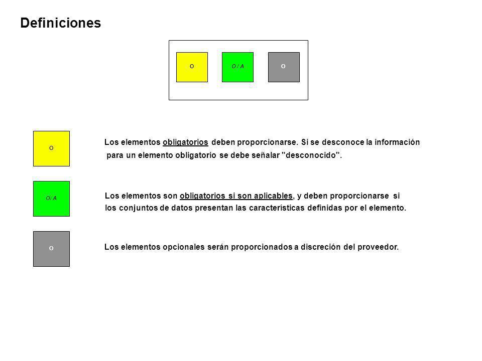 Definiciones O. O / A. O. O. Los elementos obligatorios deben proporcionarse. Si se desconoce la información.