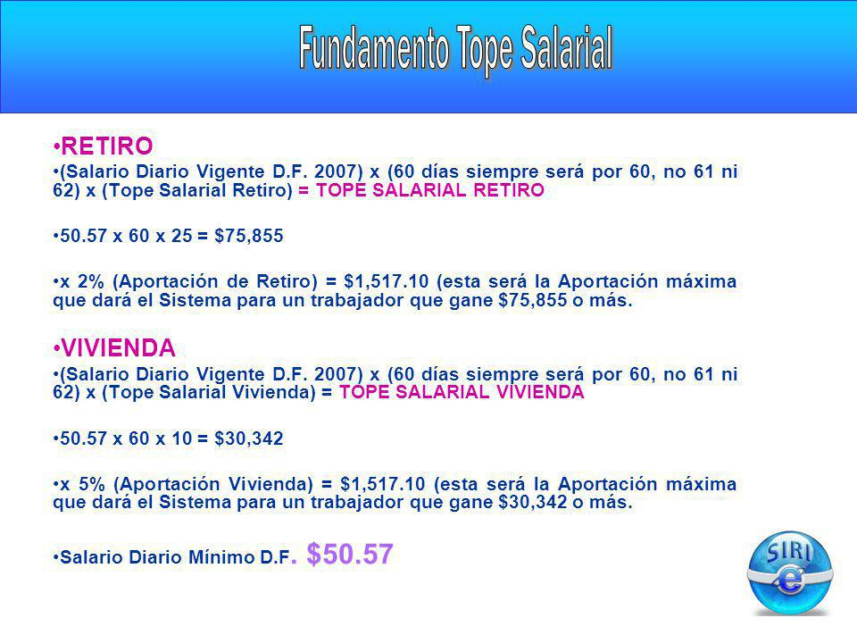 Fundamento Tope Salarial