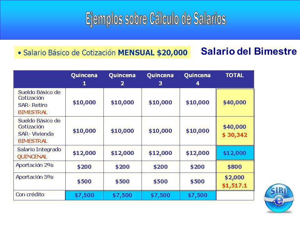 Ejemplos sobre Cálculo de Salarios