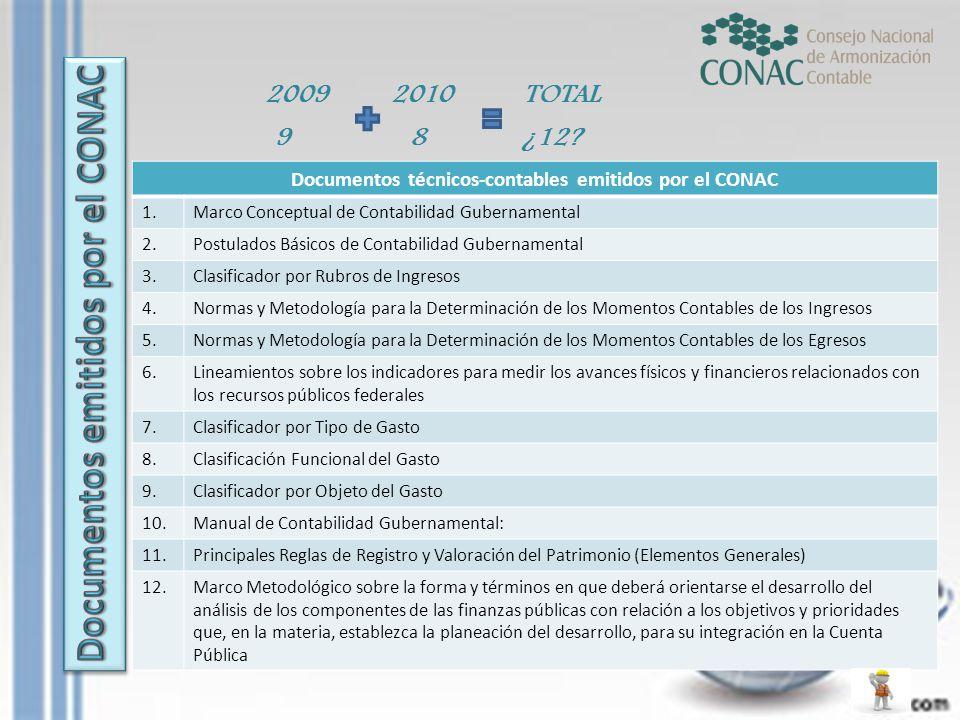 2009 2010 TOTAL Documentos emitidos por el CONAC 9 8 ¿12