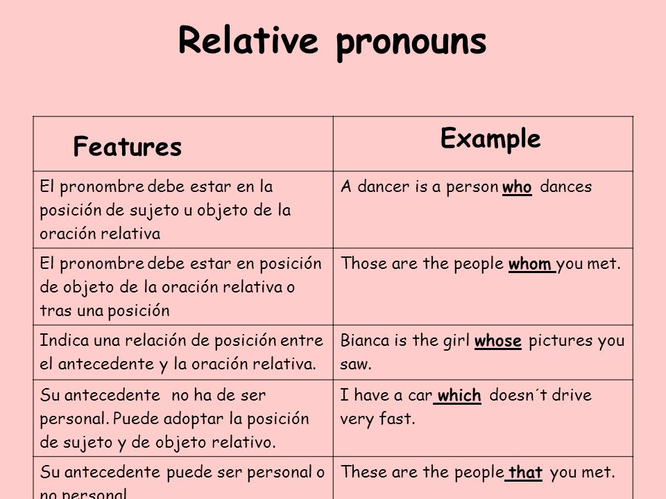 Relative pronouns Features Example