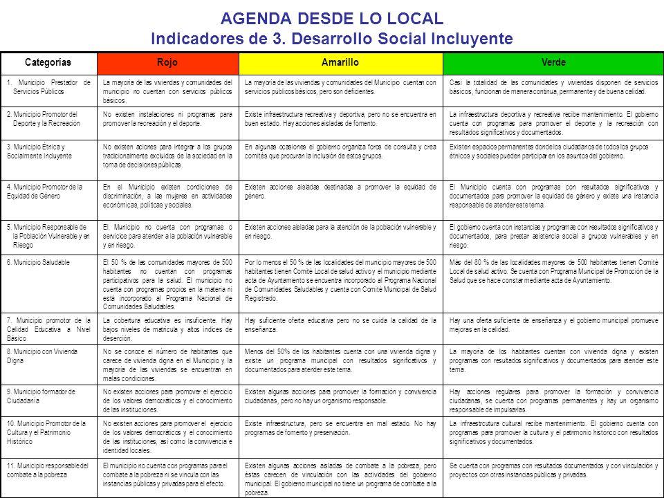 AGENDA DESDE LO LOCAL Indicadores de 3. Desarrollo Social Incluyente