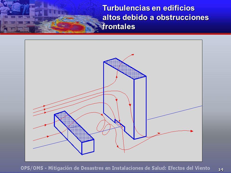 Turbulencias en edificios altos debido a obstrucciones frontales