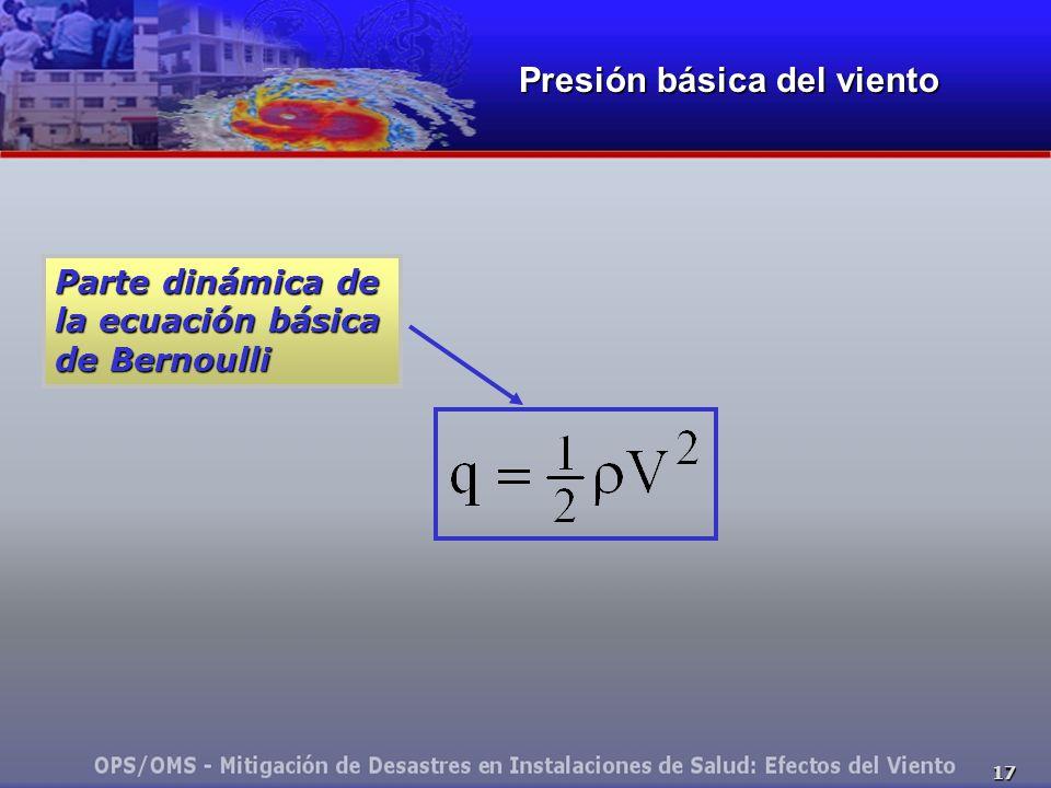 Presión básica del viento