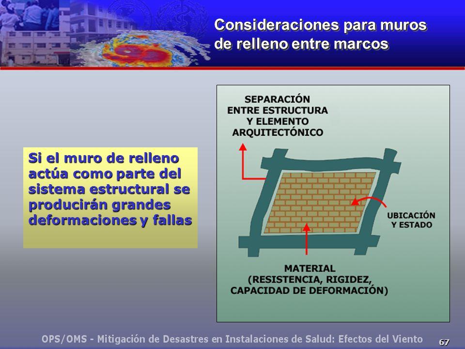Consideraciones para muros de relleno entre marcos