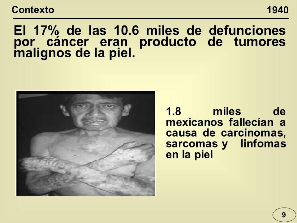 Contexto 1940. El 17% de las 10.6 miles de defunciones por cáncer eran producto de tumores malignos de la piel.