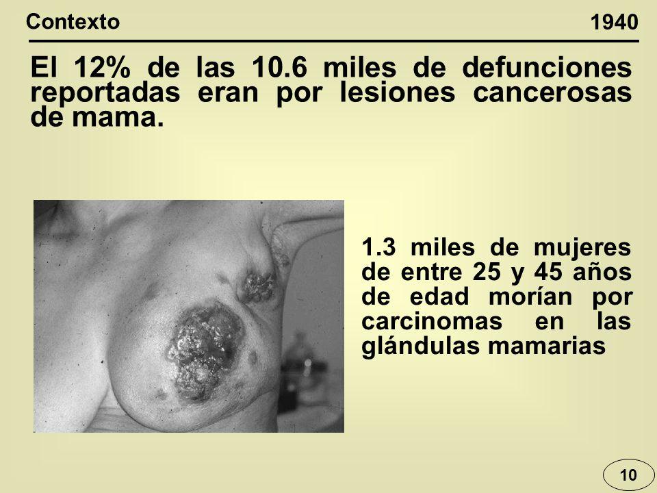 Contexto 1940. El 12% de las 10.6 miles de defunciones reportadas eran por lesiones cancerosas de mama.