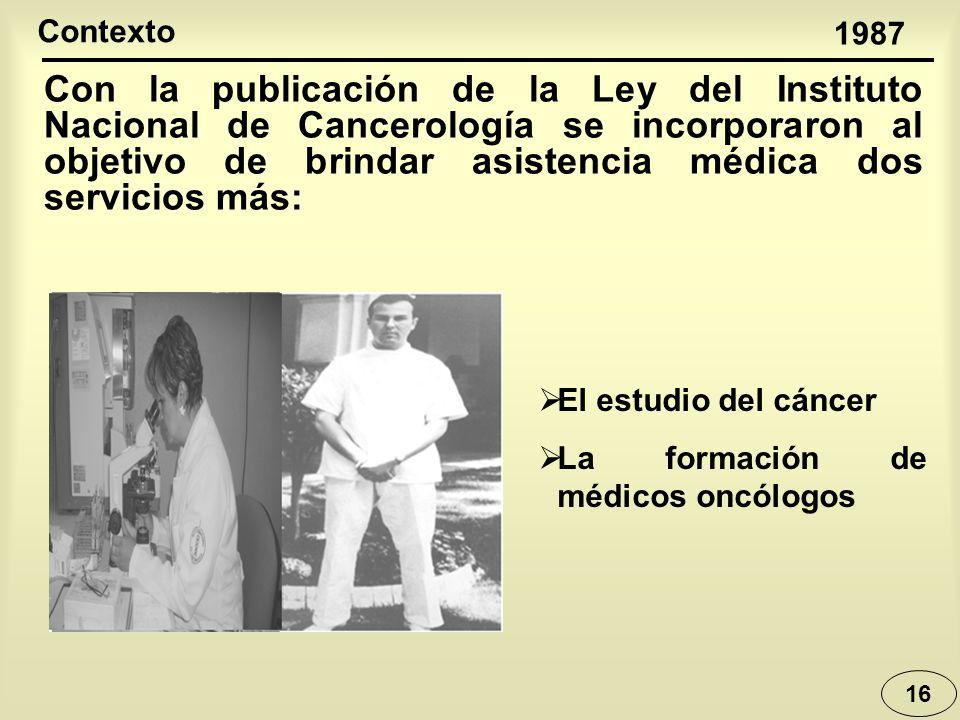 Contexto 1987.