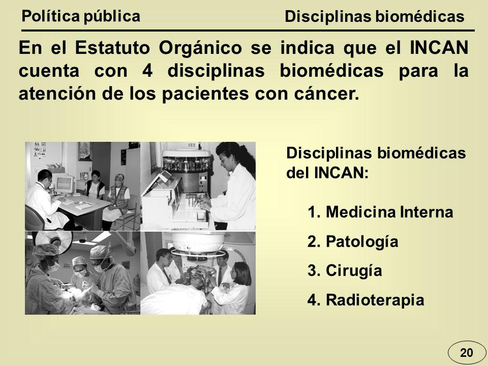 Disciplinas biomédicas