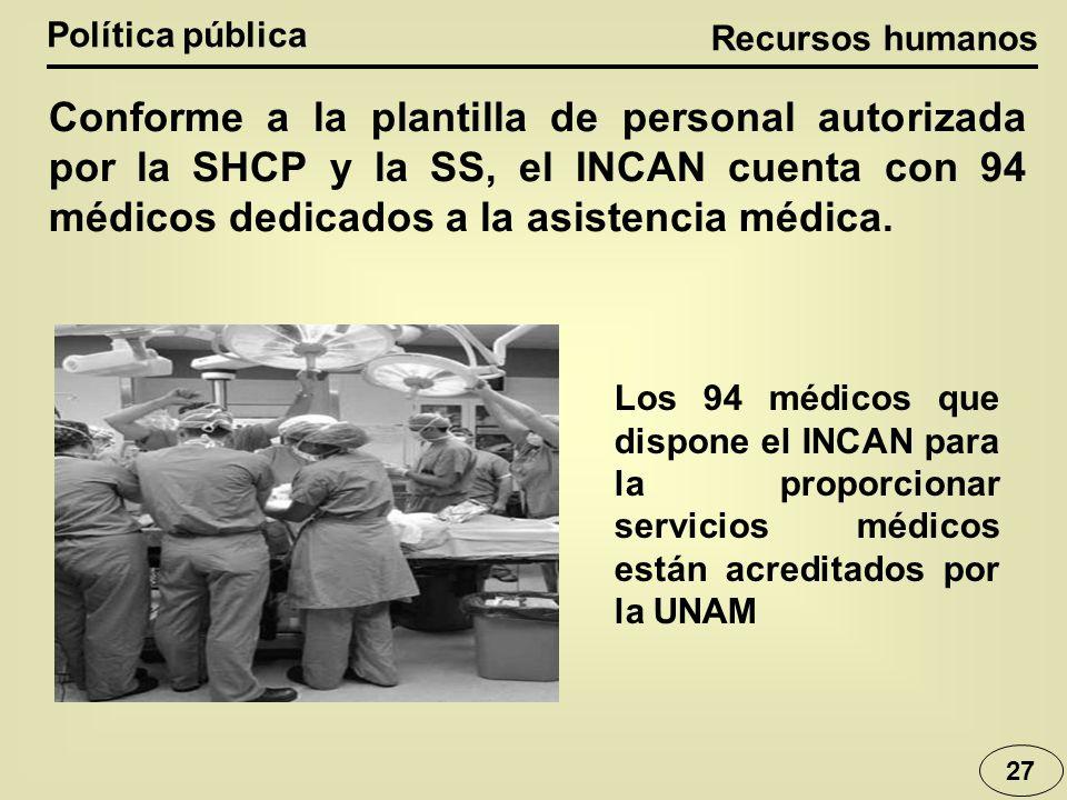 Política pública Recursos humanos.