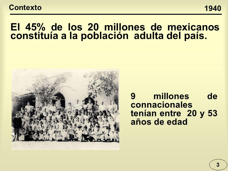Contexto 1940. El 45% de los 20 millones de mexicanos constituía a la población adulta del país.