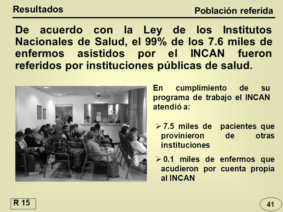 Resultados Población referida.