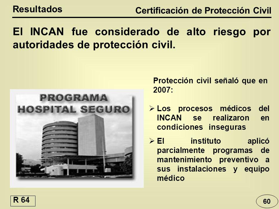 Certificación de Protección Civil