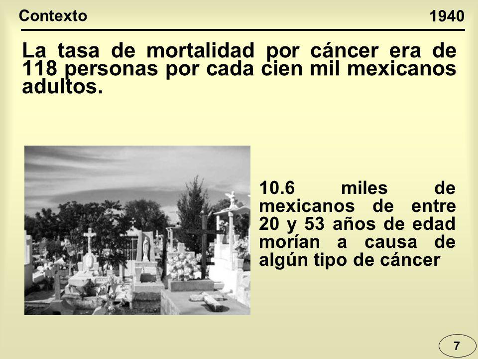 Contexto 1940. La tasa de mortalidad por cáncer era de 118 personas por cada cien mil mexicanos adultos.