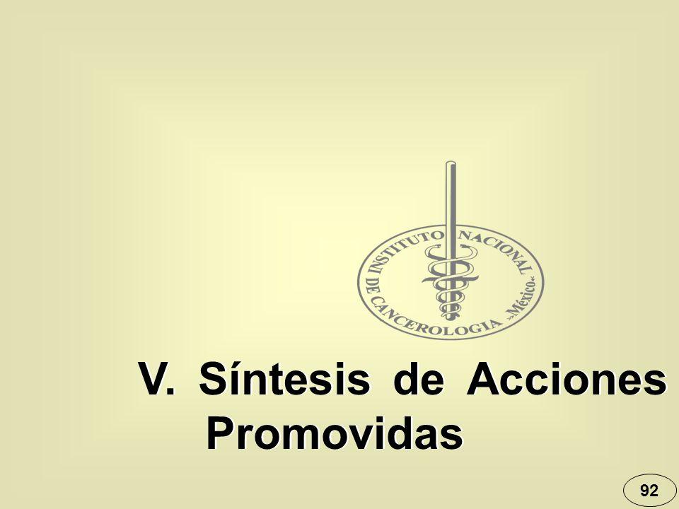 V. Síntesis de Acciones Promovidas