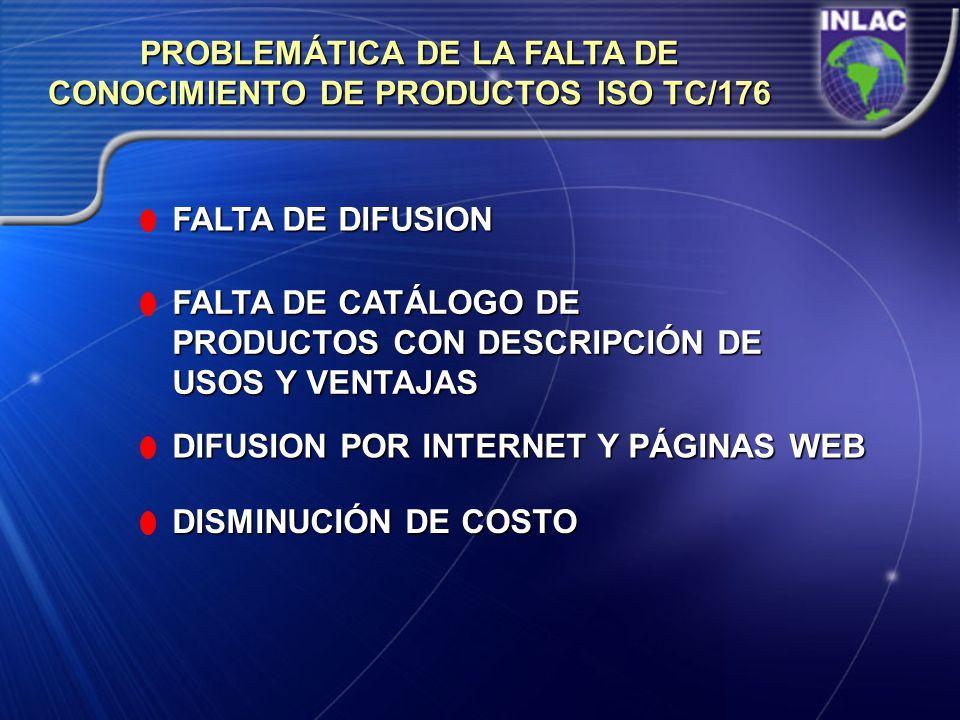 PROBLEMÁTICA DE LA FALTA DE CONOCIMIENTO DE PRODUCTOS ISO TC/176