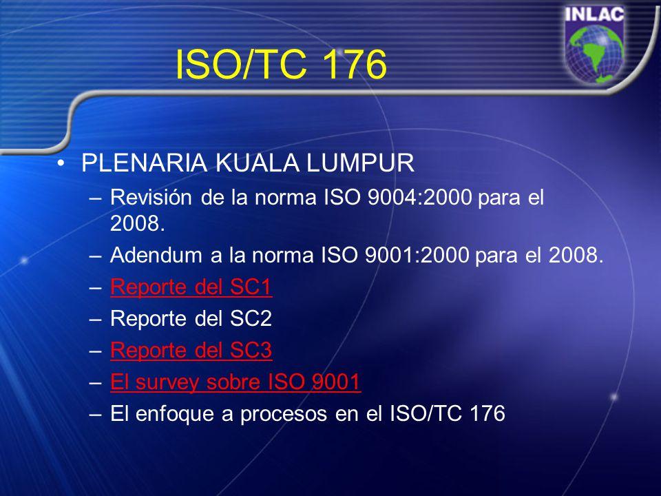 ISO/TC 176 PLENARIA KUALA LUMPUR