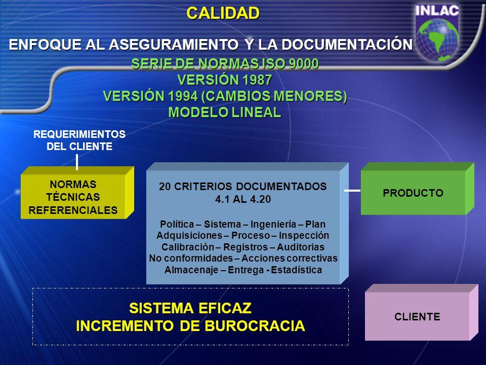 CALIDAD ENFOQUE AL ASEGURAMIENTO Y LA DOCUMENTACIÓN SISTEMA EFICAZ