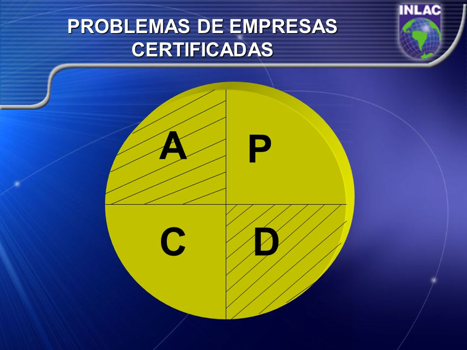 PROBLEMAS DE EMPRESAS CERTIFICADAS