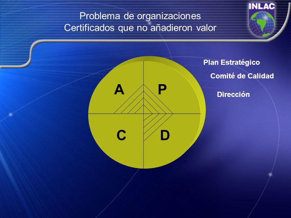 A P C D Problema de organizaciones Certificados que no añadieron valor