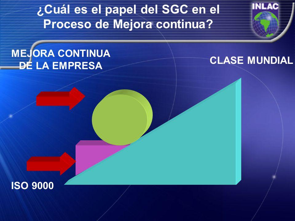 ¿Cuál es el papel del SGC en el Proceso de Mejora continua