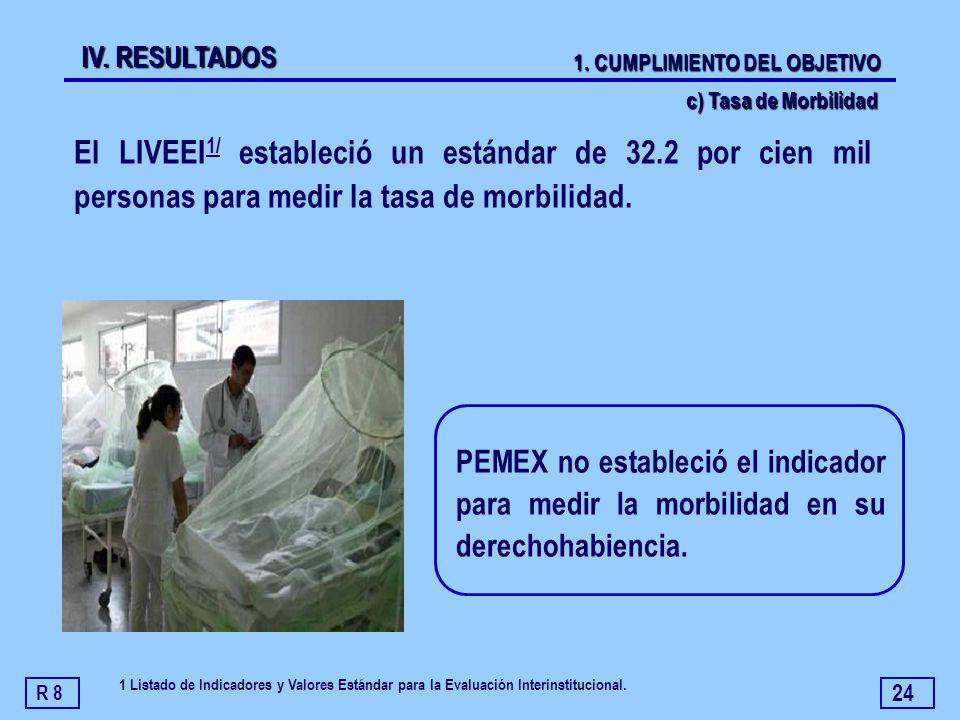 IV. RESULTADOS 1. CUMPLIMIENTO DEL OBJETIVO. c) Tasa de Morbilidad.