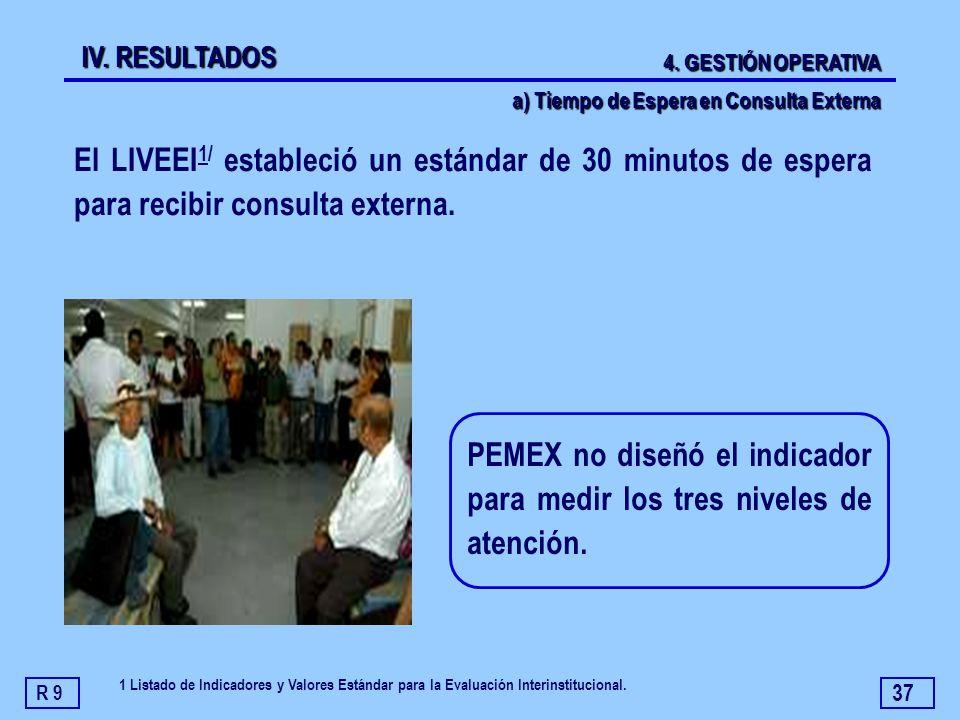 PEMEX no diseñó el indicador para medir los tres niveles de atención.