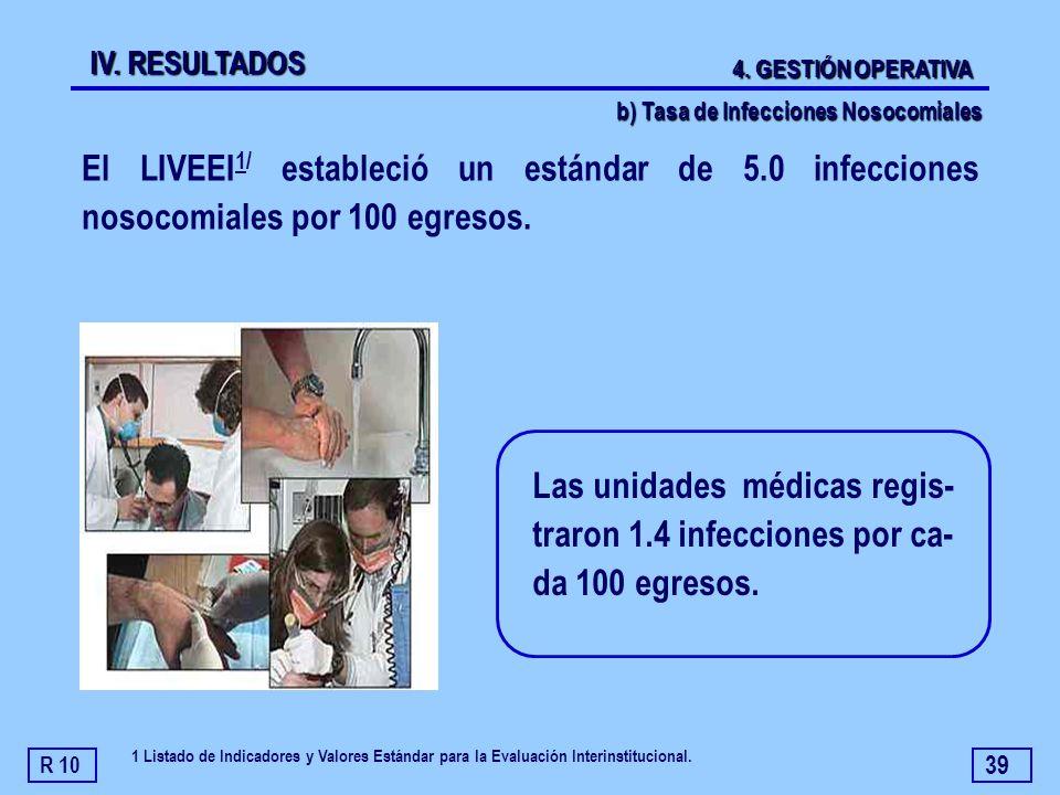 IV. RESULTADOS 4. GESTIÓN OPERATIVA. b) Tasa de Infecciones Nosocomiales.
