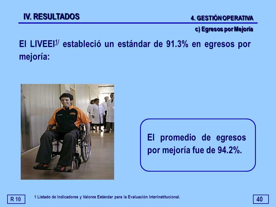 El LIVEEI1/ estableció un estándar de 91.3% en egresos por mejoría: