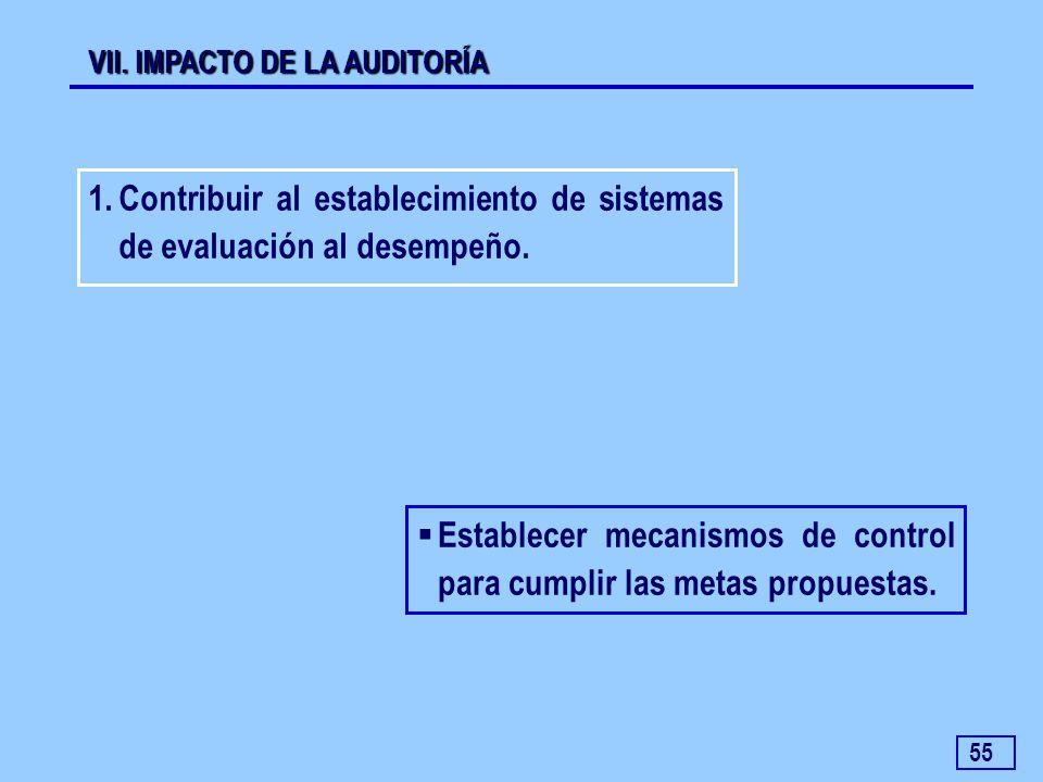Contribuir al establecimiento de sistemas de evaluación al desempeño.
