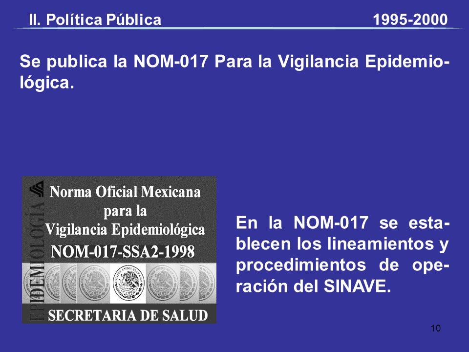 Se publica la NOM-017 Para la Vigilancia Epidemio-lógica.