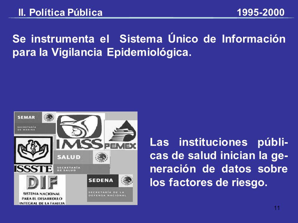 II. Política Pública 1995-2000. Se instrumenta el Sistema Único de Información para la Vigilancia Epidemiológica.