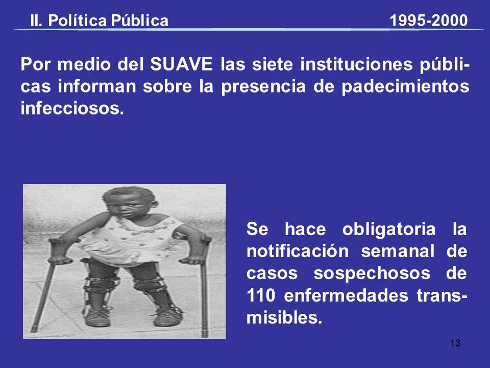 II. Política Pública 1995-2000. Por medio del SUAVE las siete instituciones públi-cas informan sobre la presencia de padecimientos infecciosos.